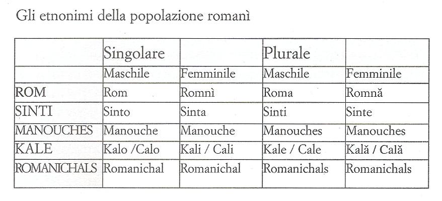 Their name: Roma? Sinto? Gypsy? | USC Shoah Foundation