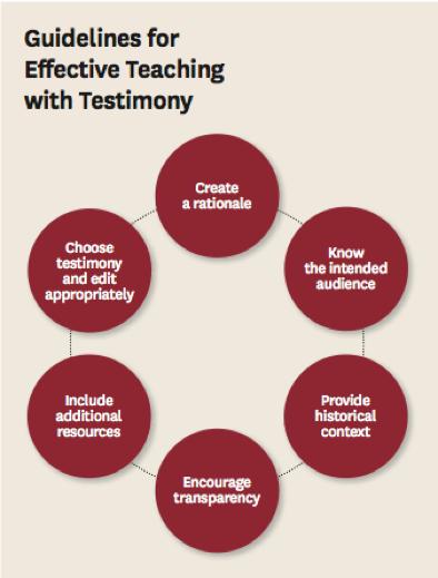 testimony teaching
